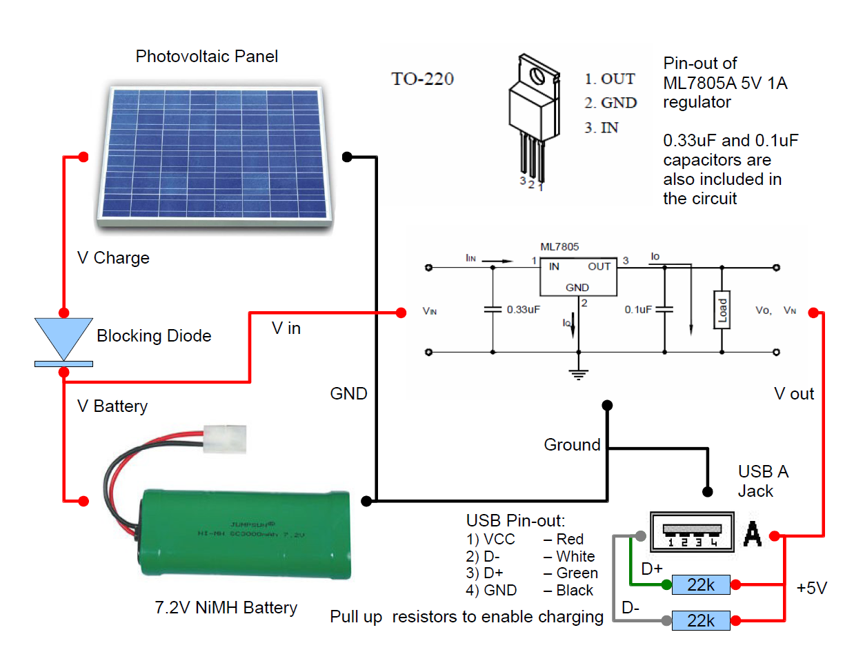 Solar Charging Panel Diagram Free Wiring For You System Panels Wired To 12v Batteries In Parallel Design